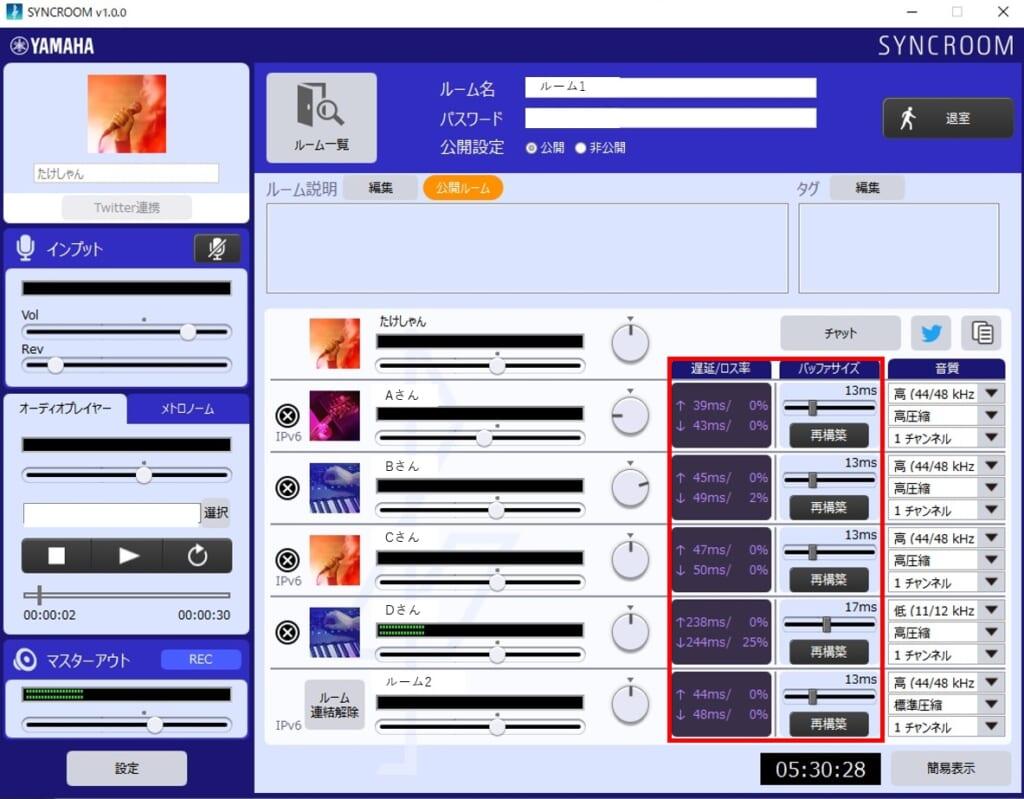 syncroomの通信状況 詳細