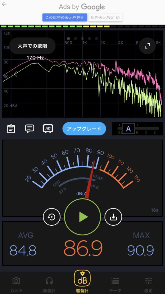 814ceを弾いたときの騒音計アプリ