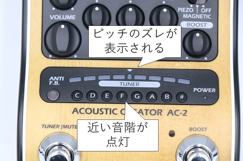 AC-2のチューナー機能