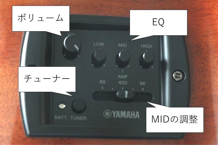 NCX1Cのピックアップ コントローラー