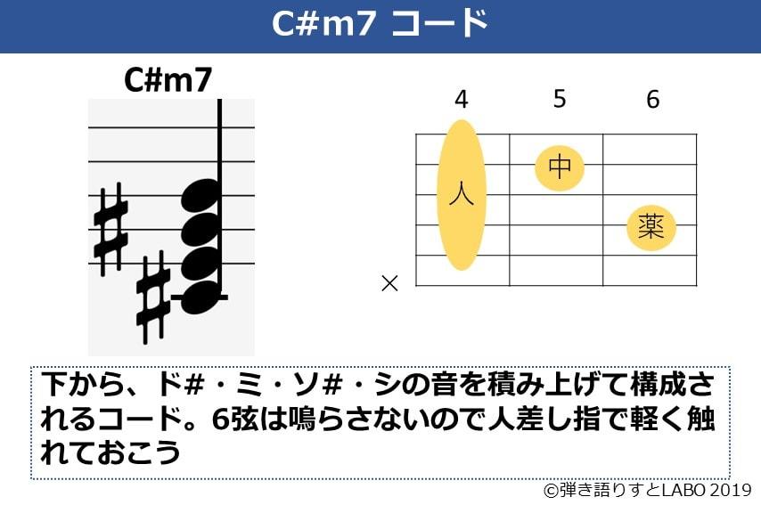 C#m7コードの説明