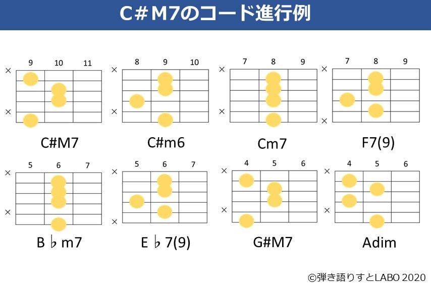 C#M7のコード進行例