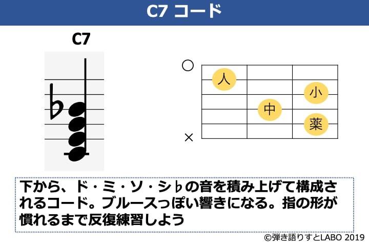 C7コードの説明