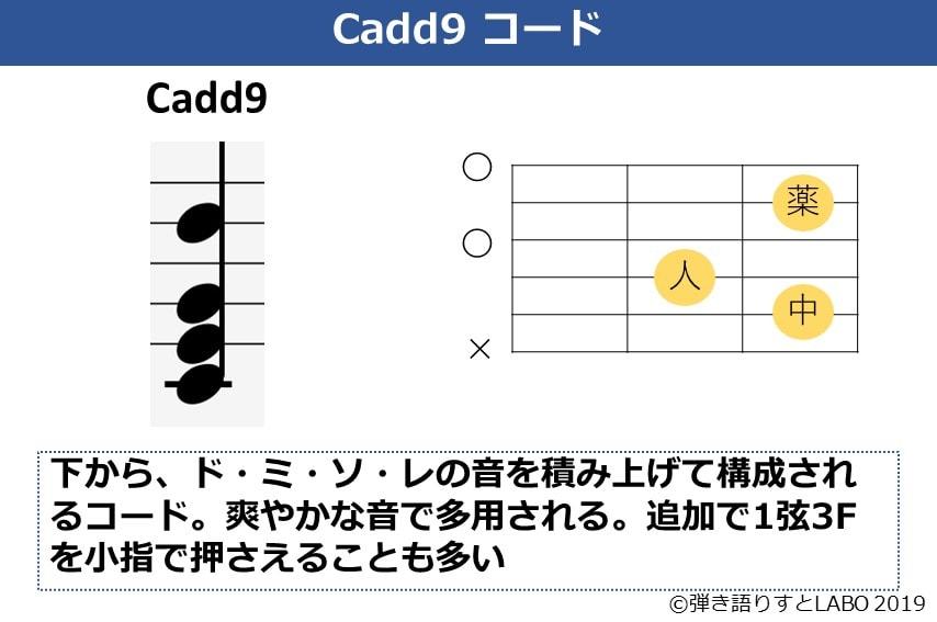 Cadd9コードの説明
