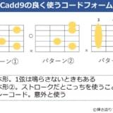 Cadd9の主なギターコードフォーム 3種類