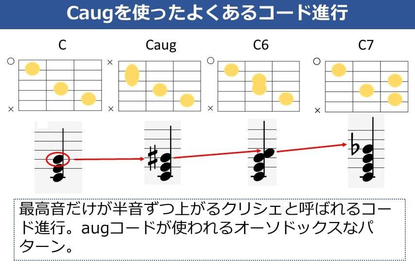 Caugコードを使ったコード進行