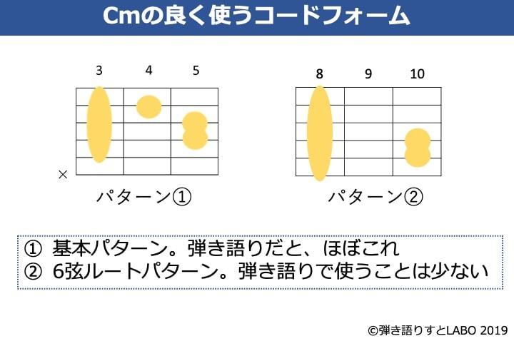 Cmコードのよくあるフォーム