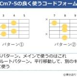 Cm7-5のよく使うコードフォーム
