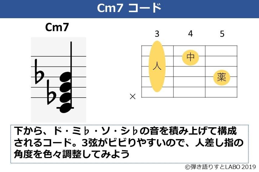 Cm7コードの説明