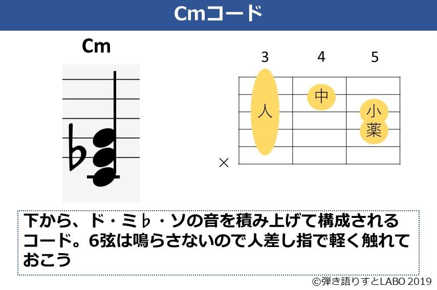 Cmコードの説明