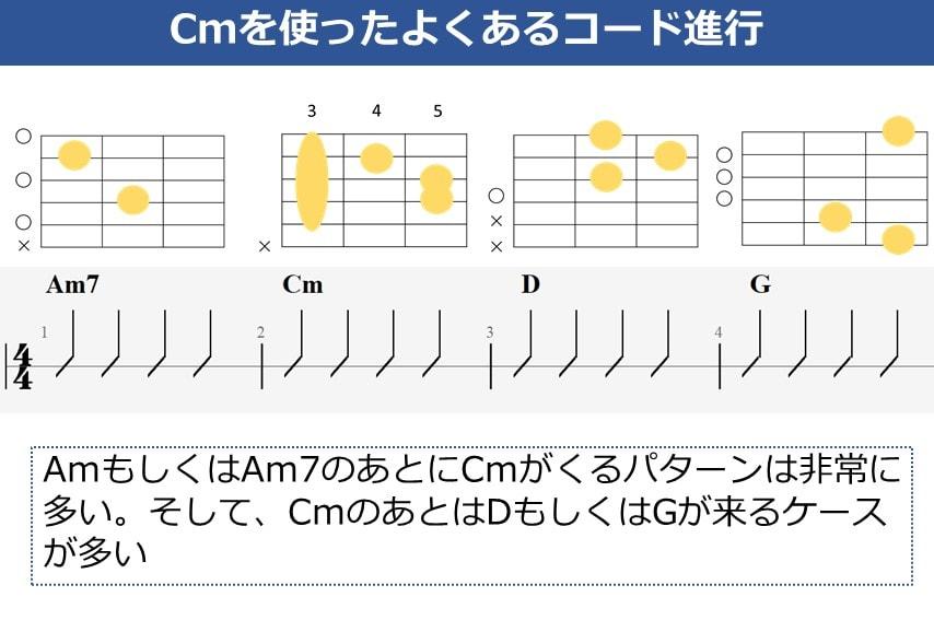 Cmのよくあるコード進行