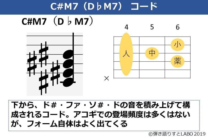 C#M7コードを解説