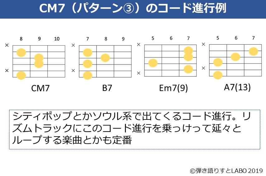 CM7のコード進行例