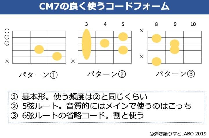 Cmaj7の色んなコードフォーム