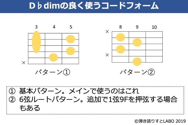 D♭dimのギターコードフォーム 2種類