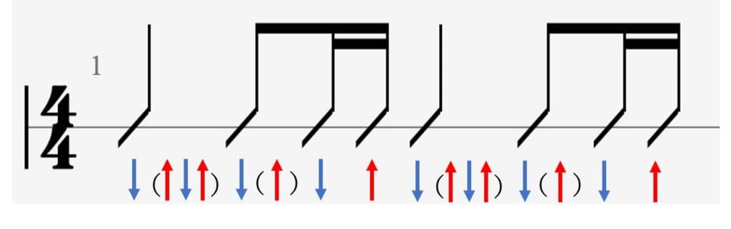 16ビートのよくあるストロークパターン