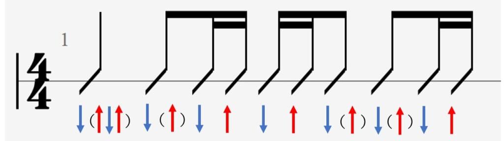 16ビートの基本ストロークパターン