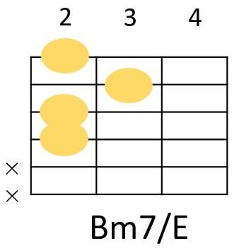 Bm7/Eのコードフォーム