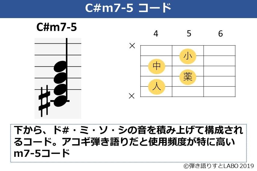 C#m7-5コードの解説
