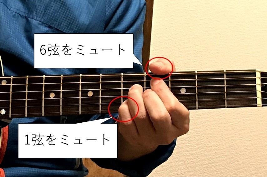 C#m7-5では1弦を小指、6弦を親指でミュート