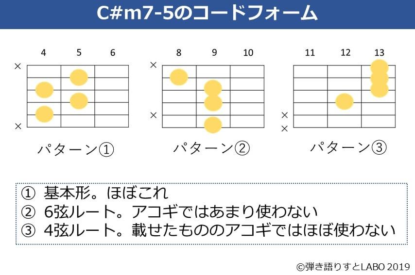C#m7-5の色んなコードフォーム