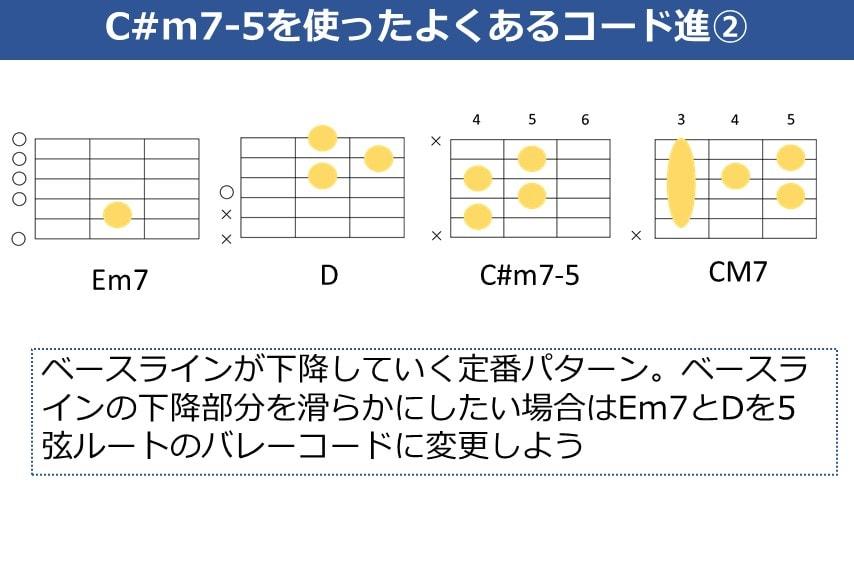 C#m7-5を使ったコード進行例