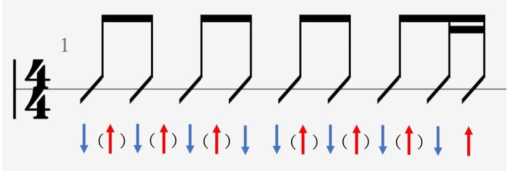 backnumberのクリスマスソングで使うストロークパターン