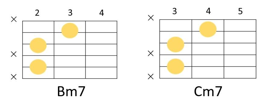 Bm7とCm7の省略コード