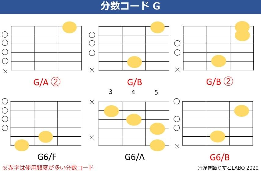 Gの分数コード2。G/A,G/B,G6/F,G6/A,G6/Bのコードフォーム