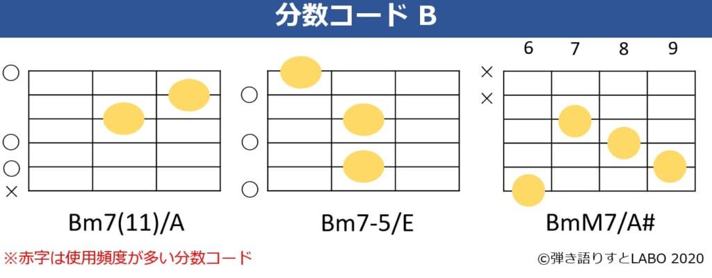 Bの分数コード4。Bm7(11)/A,Bm7-5/E,BmM7/A#のコードフォーム