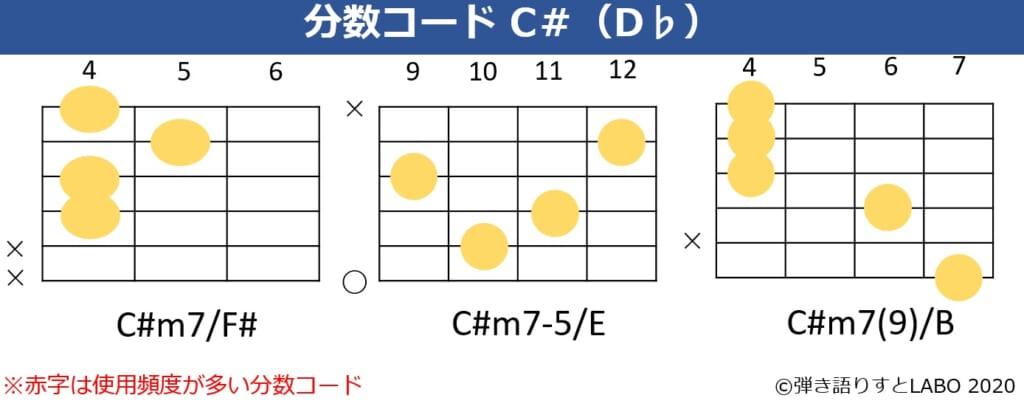 C#の分数コード2。C#m7/F#,C#m7-5/E,C#m7(9)/Bのコードフォーム
