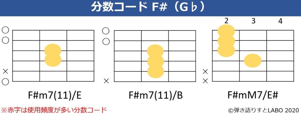F#の分数コード2。F#m7(11)/E,F#m7(11)/B,F#mM7/E#のコードフォーム