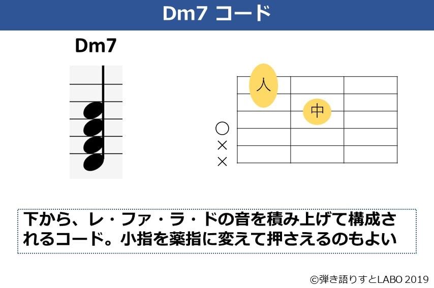 Dm7 コードの解説