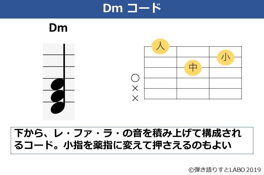 Dmコードの解説