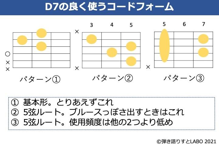 D7のよく使うコードフォーム