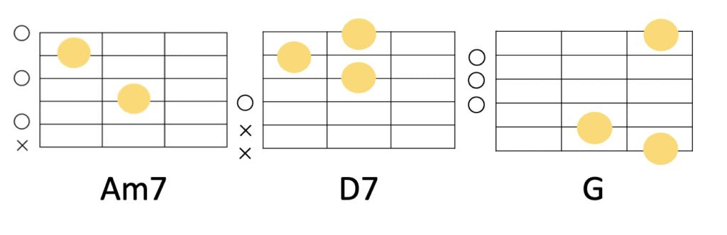 D7を絡めた定番コード進行