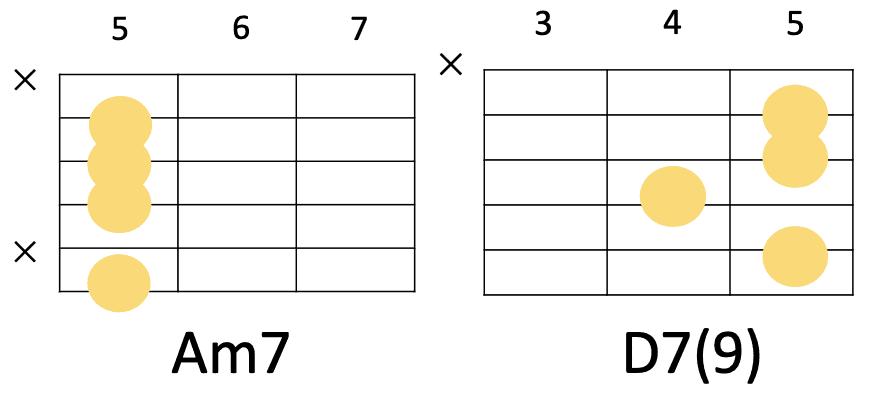 Am7→D7(9)のコード進行