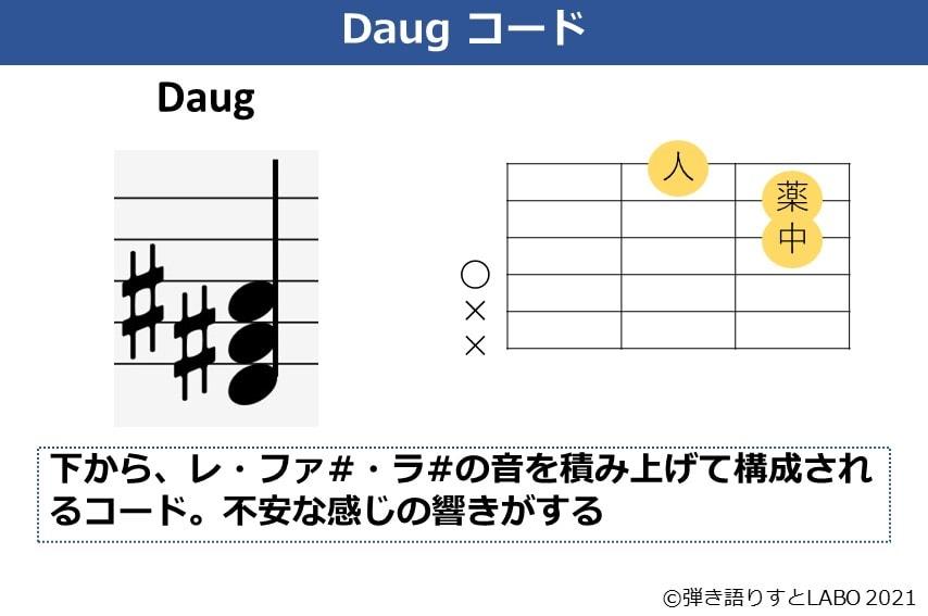 Daugコードの解説資料