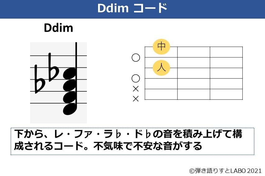 Ddimコードの解説資料