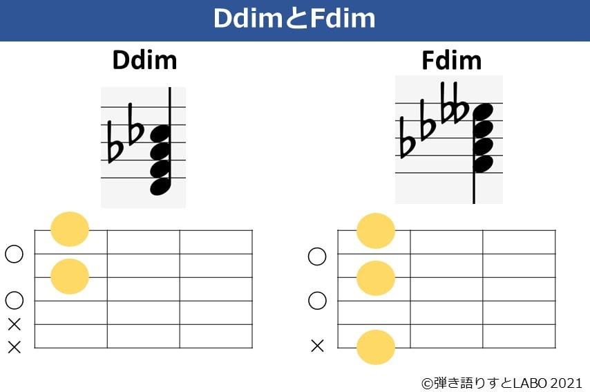 DdimとFdimの違い
