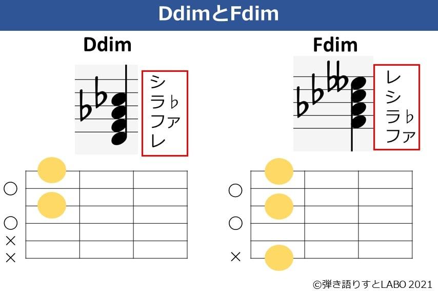DdimとFdimの構成音