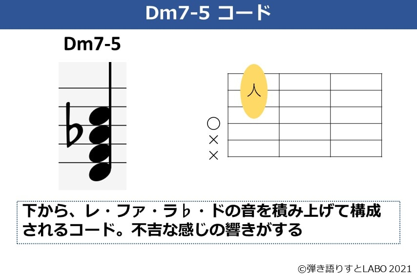 Dm7-5コードの解説資料