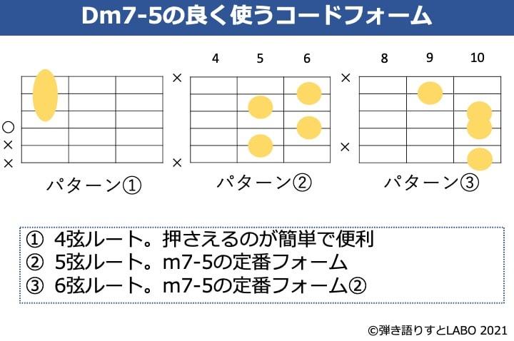 Dm7-5でよく使うコードフォーム