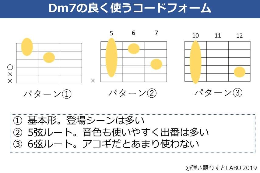 Dm7のよく使うコードフォーム