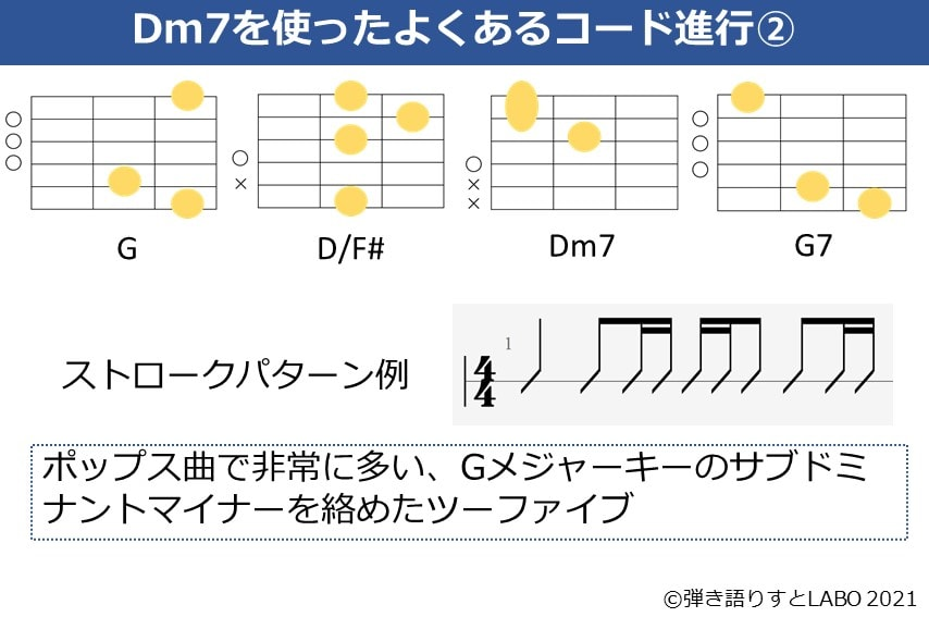 Dm7を使ったよくあるコード進行例