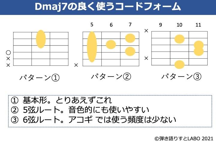 Dmaj7でよく使うコードフォーム