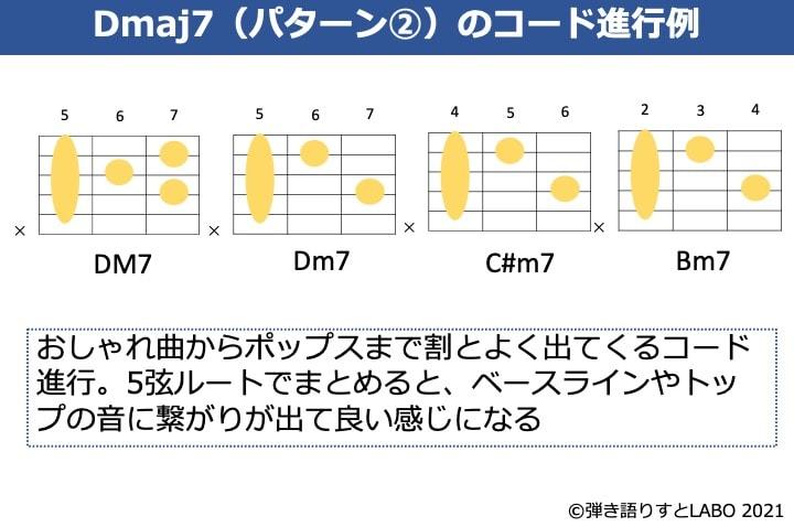 Dmaj7を使ったコード進行例