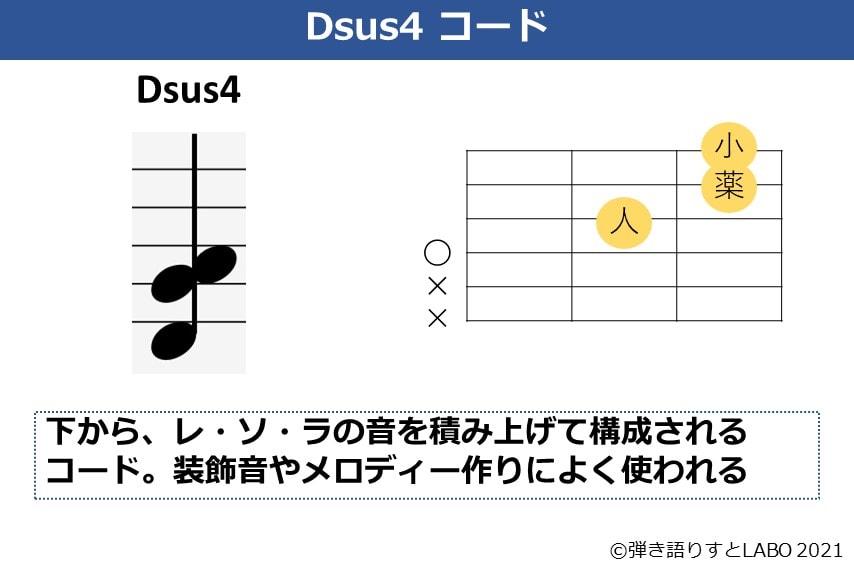 Dsus4コードの解説資料