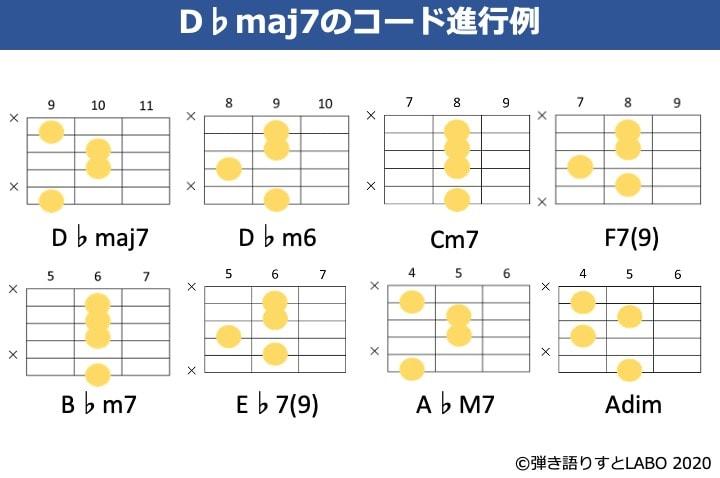 D♭maj7を使ったおしゃれなギターコード進行