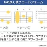 Gコードで良く使うコードフォーム 3パターン